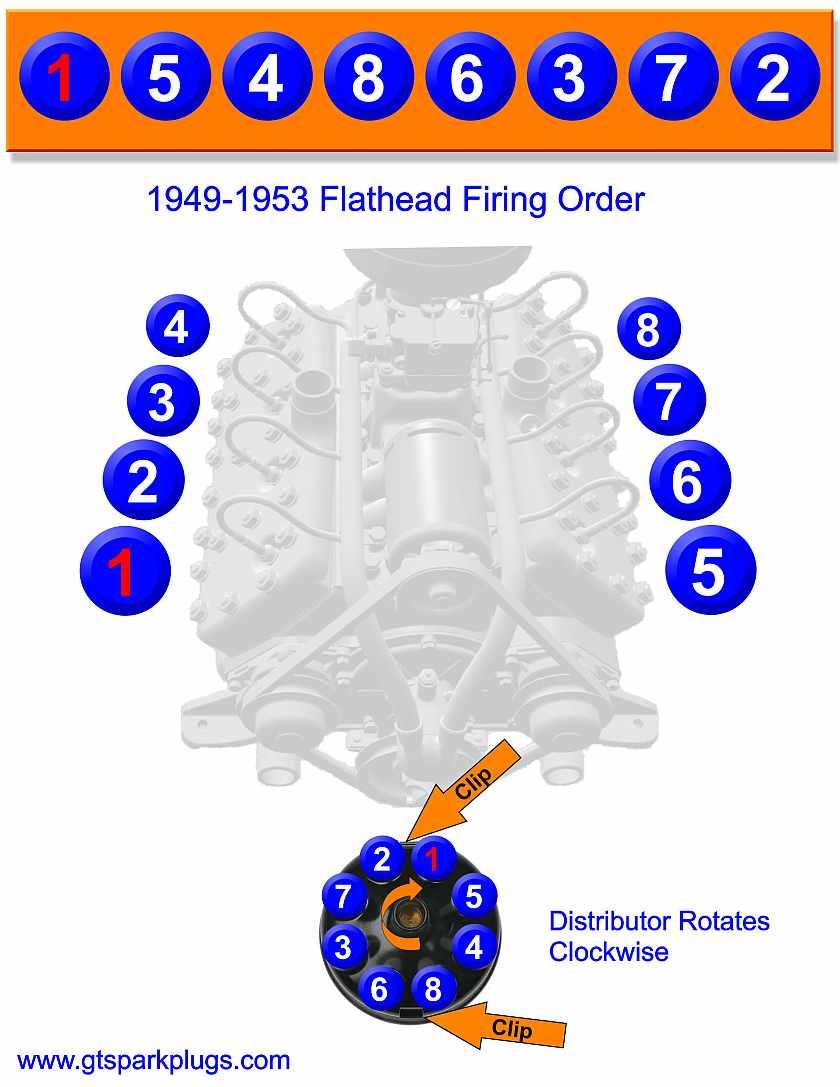 Ford Flathead Firing Order