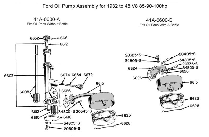 images?q=tbn:ANd9GcQh_l3eQ5xwiPy07kGEXjmjgmBKBRB7H2mRxCGhv1tFWg5c_mWT V8 Engine Exploded Ford Flathead V8 Diagram