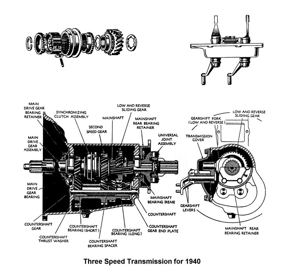 Flathead Trans Cutaway